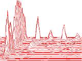Rezonancia-vizsgálatok
